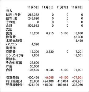 家計簿サンプル